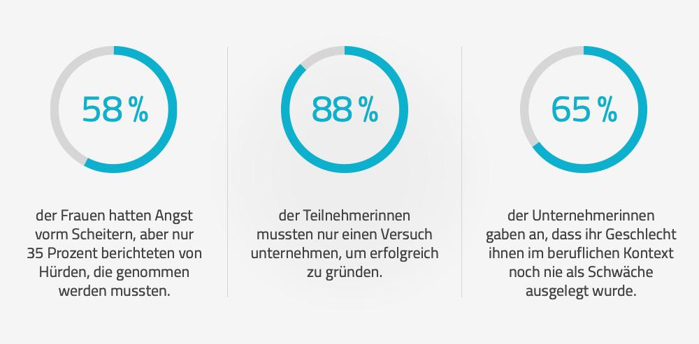 2103_Bueromaeuschen_Blogpost-Graphic (1)