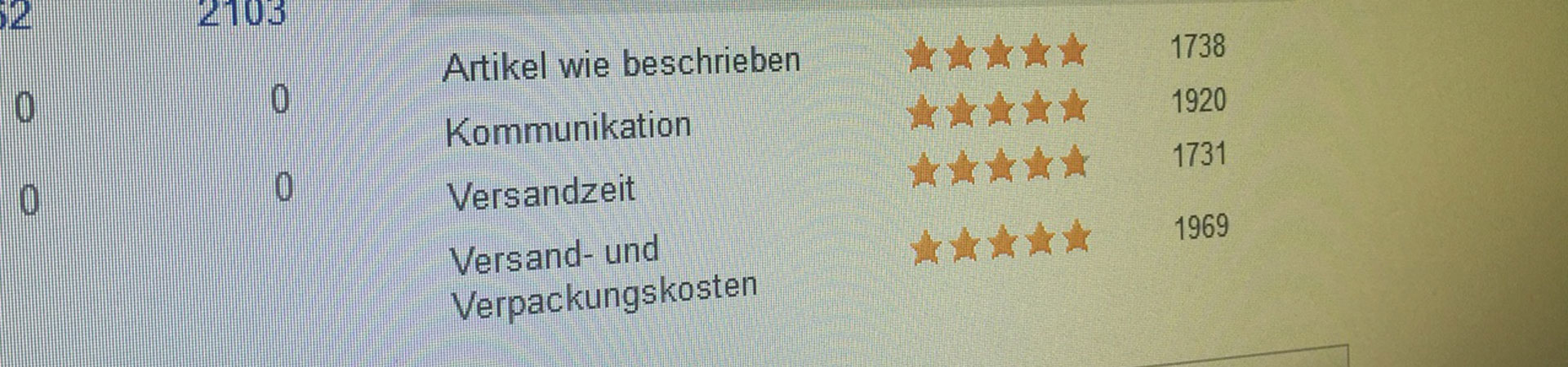 Schafft eBay sein Bewertungssystem ab?